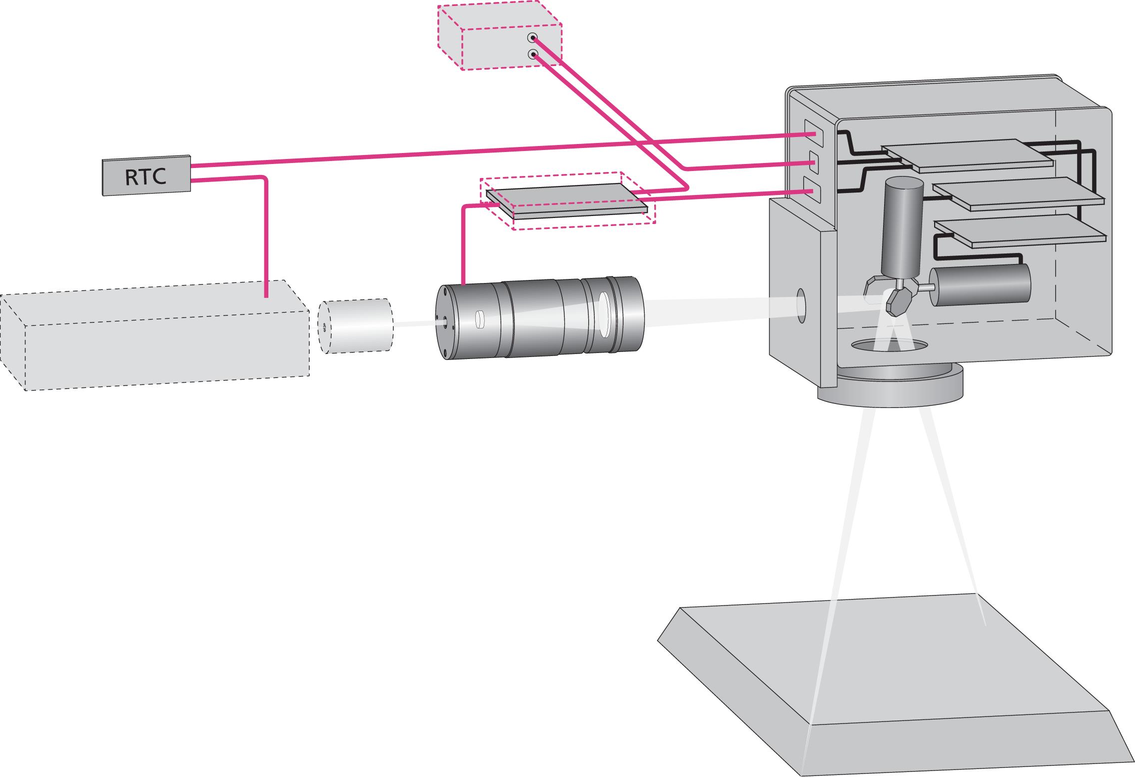 Andaltec desarrolla y fabrica para Plasal un equipo de corte de piezas termoconformadas con tecnología láser